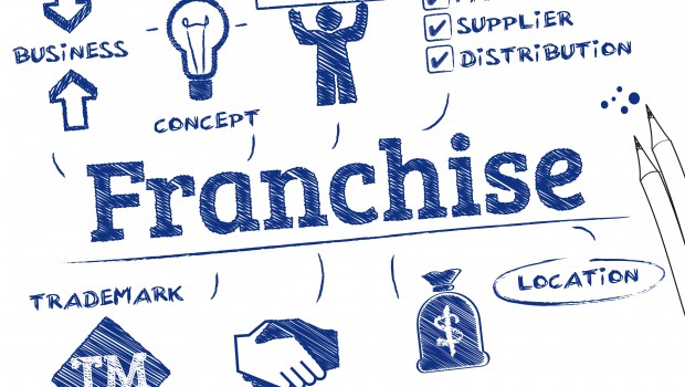 OLOOSON franchisor obligations